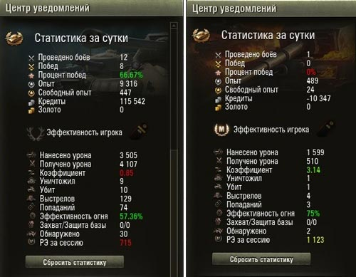 Статистика за сессию World of Tanks 0.8.8