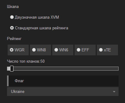 1 XVM оленемер MOD World of Tanks 1.9.0.3