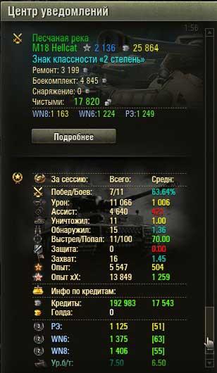 2 Статистика за сессию World of Tanks 0.9.17.0.3