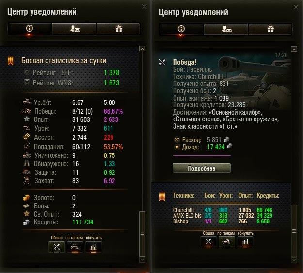 Лучшие игроки и кланы. KTTC Как только так сразу. Сессионная статистика World of Tanks.