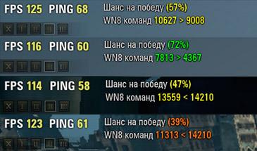 Мод Командный WN8 + процент на победу (без XVM) для World of
